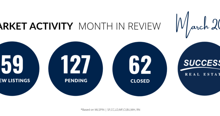 MARCH 2021 SRE Monthly stats (1)