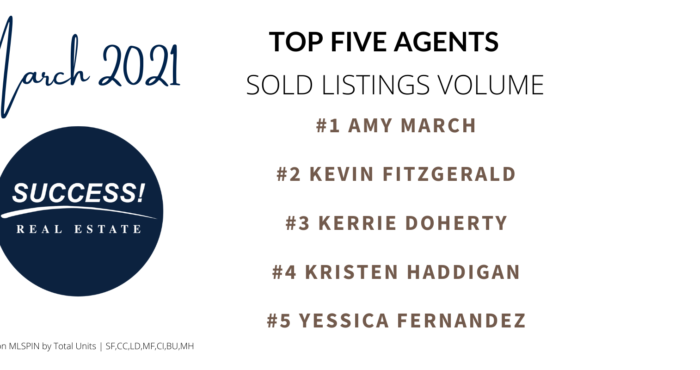 SRE AGENT SOLD UNITS Volume