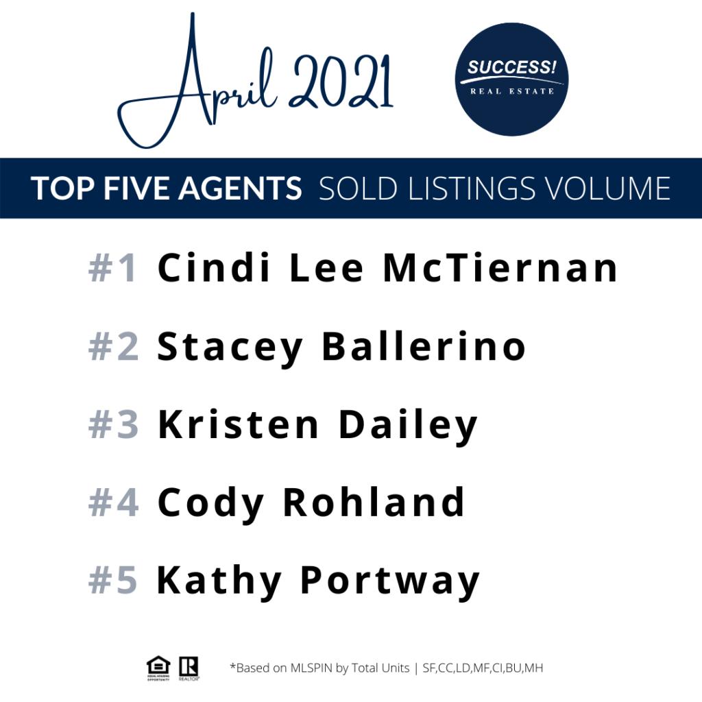 April 2021 SUCCESS! Real Estate Top Agents