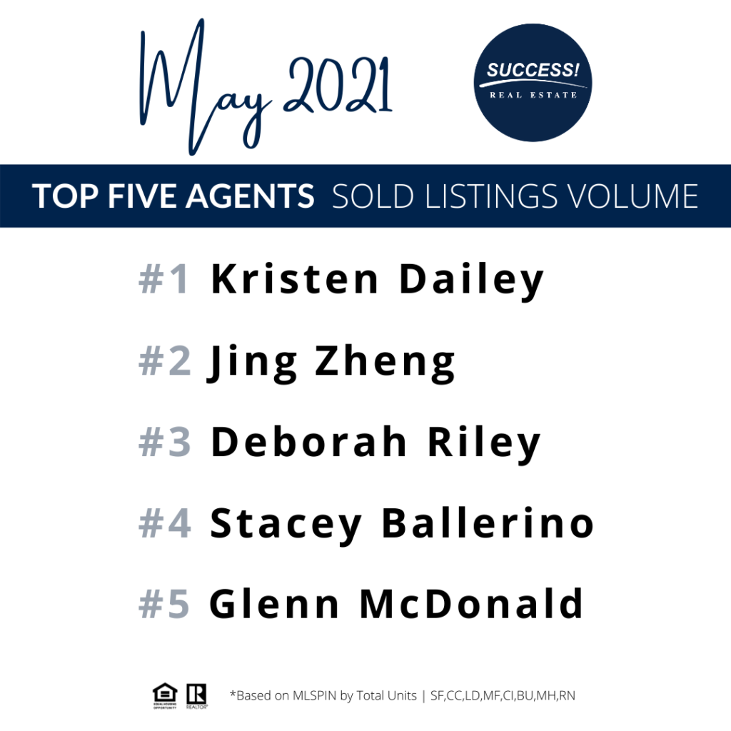 MAY 2021 SUCCESS! Real Estate Top Agents
