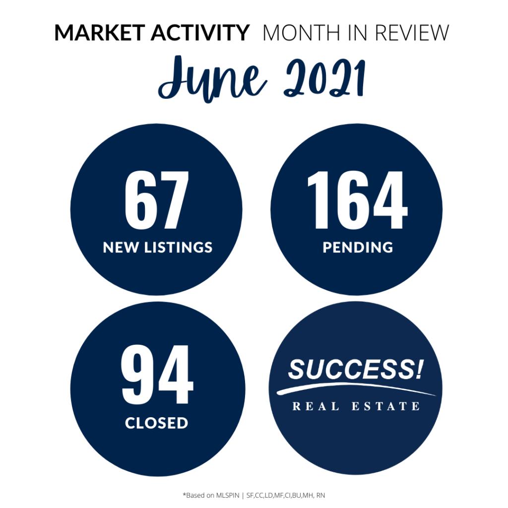 June 2021 SUCCESS! Real Estate