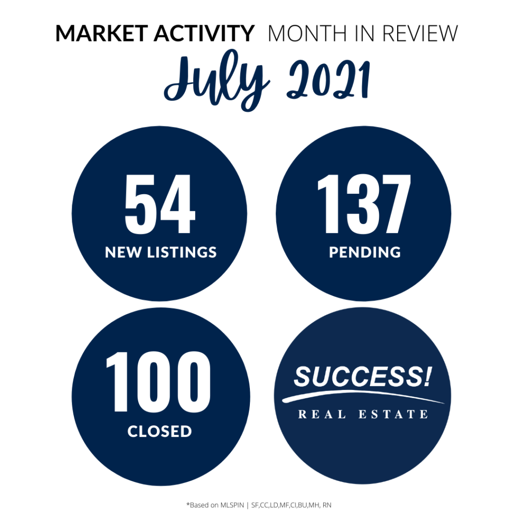 SUCCESS REAL ESTATE July 2021 Month in Review