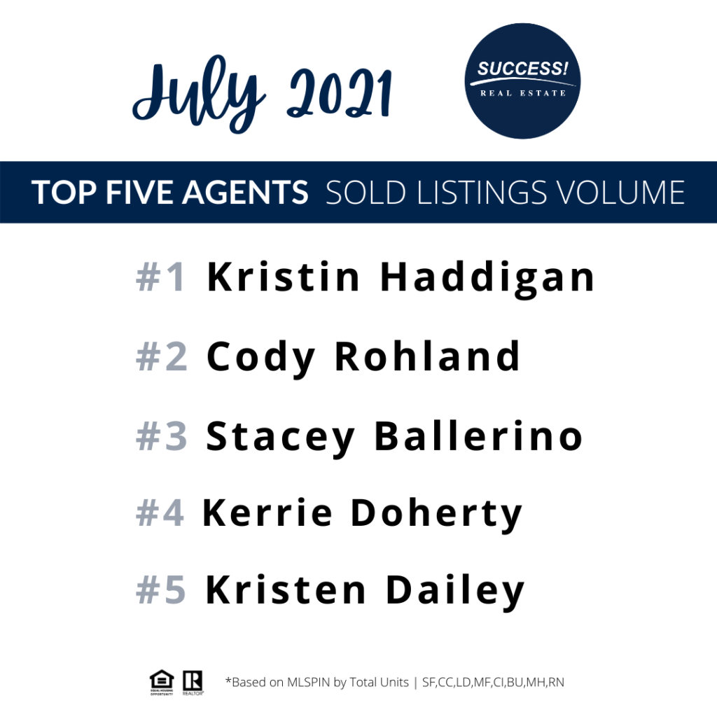 July 2021 SUCCESS! Real Estate Top Agents
