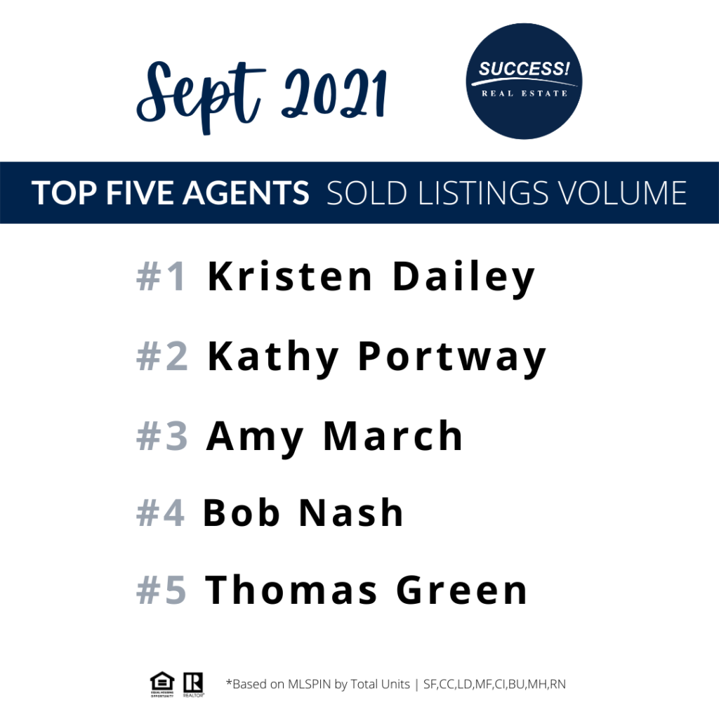 September 2021 Top Agents